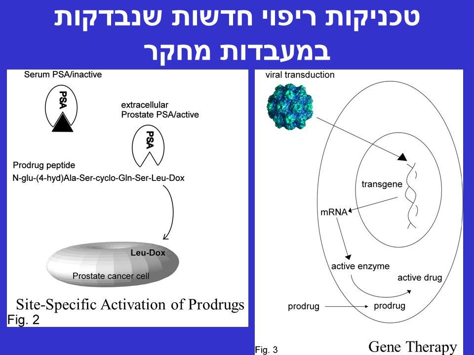 טכניקות ריפוי חדשות שנבדקות במעבדות מחקר Gene Therapy Site-Specific Activation of Prodrugs