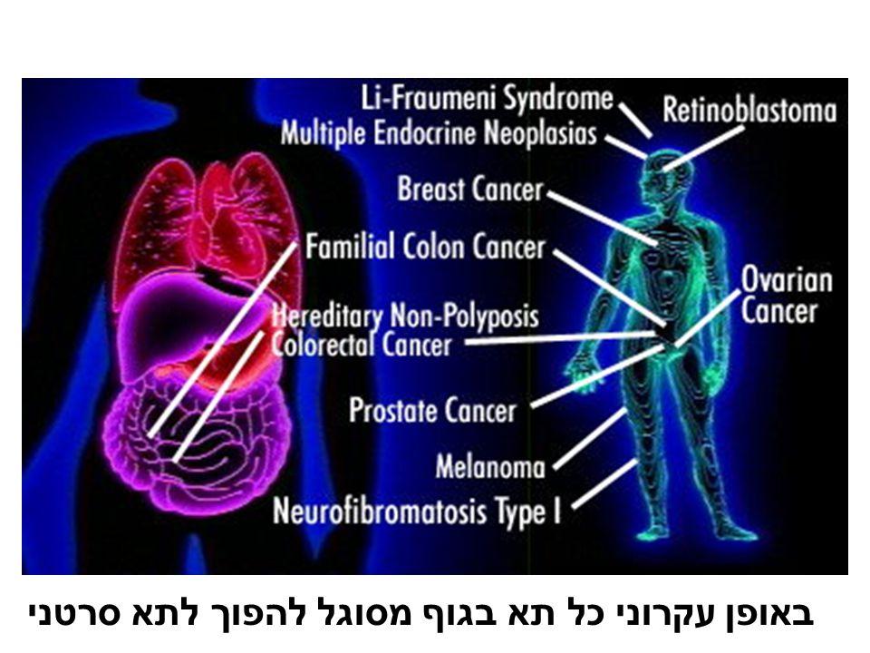 באופן עקרוני כל תא בגוף מסוגל להפוך לתא סרטני