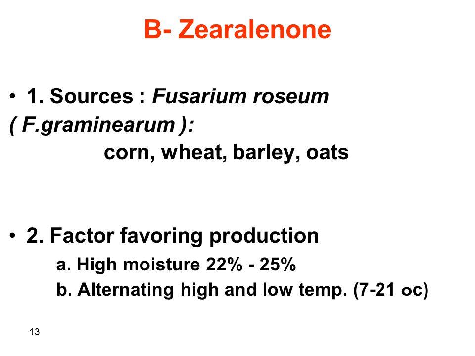 13 B- Zearalenone 1. Sources : Fusarium roseum ( F.graminearum ): corn, wheat, barley, oats 2. Factor favoring production a. High moisture 22% - 25% b