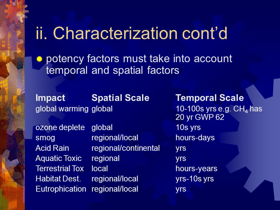 ii. Characterization cont'd  potency factors must take into account temporal and spatial factors ImpactSpatial ScaleTemporal Scale global warmingglob