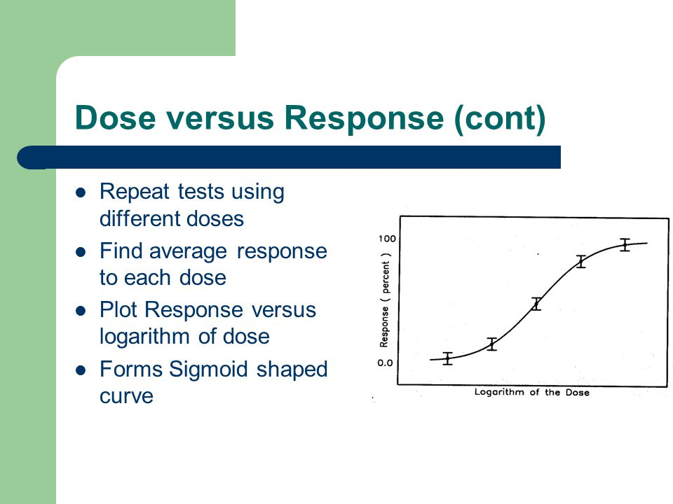 Dose versus Response (cont) Repeat tests using different doses Find average response to each dose Plot Response versus logarithm of dose Forms Sigmoid