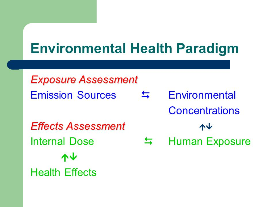 Environmental Health Paradigm Exposure Assessment Emission Sources  Environmental Concentrations Effects Assessment Effects Assessment  Internal Do