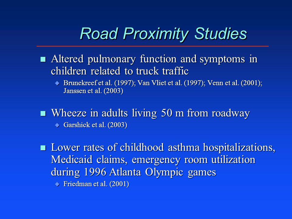Road Proximity Studies n Altered pulmonary function and symptoms in children related to truck traffic u Brunekreef et al. (1997); Van Vliet et al. (19