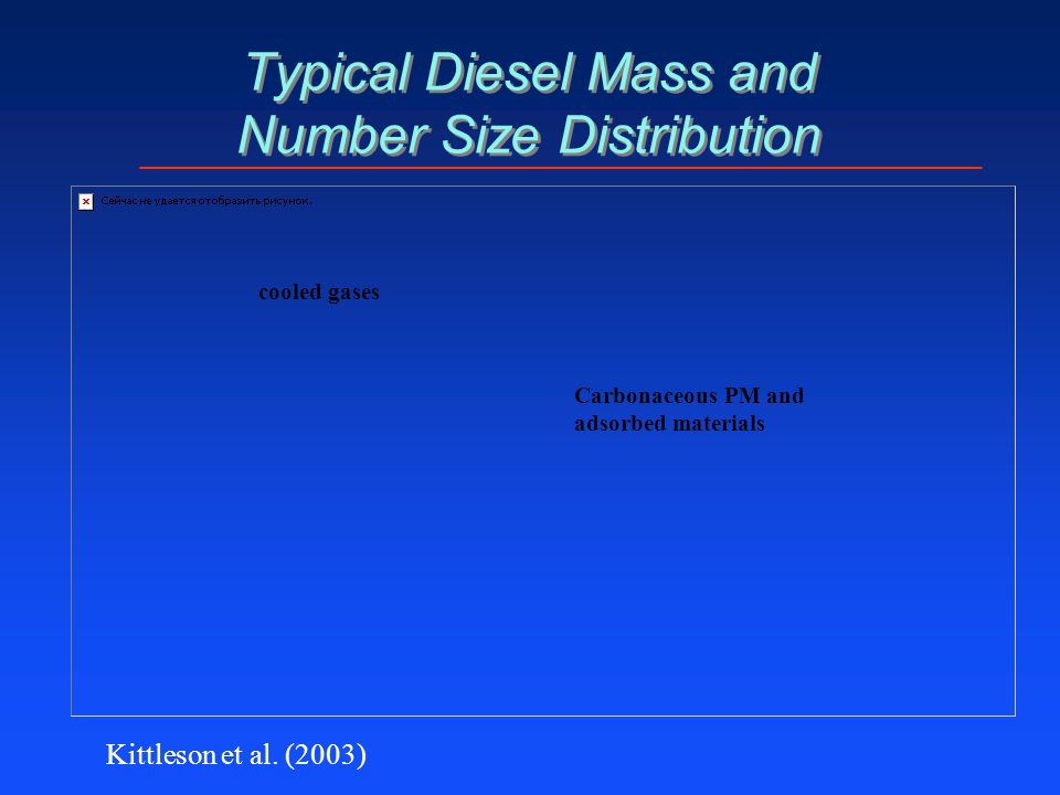 Typical Diesel Mass and Number Size Distribution Kittleson et al. (2003) cooled gases Carbonaceous PM and adsorbed materials
