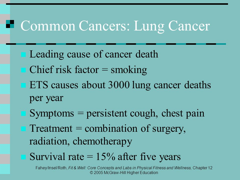Fahey/Insel/Roth, Fit & Well: Core Concepts and Labs in Physical Fitness and Wellness, Chapter 12 © 2005 McGraw-Hill Higher Education Common Cancers: Lung Cancer Leading cause of cancer death Chief risk factor = smoking ETS causes about 3000 lung cancer deaths per year Symptoms = persistent cough, chest pain Treatment = combination of surgery, radiation, chemotherapy Survival rate = 15% after five years