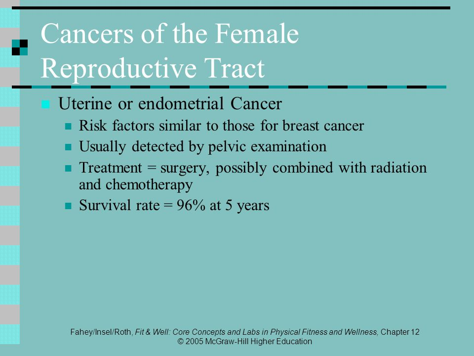 Fahey/Insel/Roth, Fit & Well: Core Concepts and Labs in Physical Fitness and Wellness, Chapter 12 © 2005 McGraw-Hill Higher Education Cancers of the Female Reproductive Tract Uterine or endometrial Cancer Risk factors similar to those for breast cancer Usually detected by pelvic examination Treatment = surgery, possibly combined with radiation and chemotherapy Survival rate = 96% at 5 years