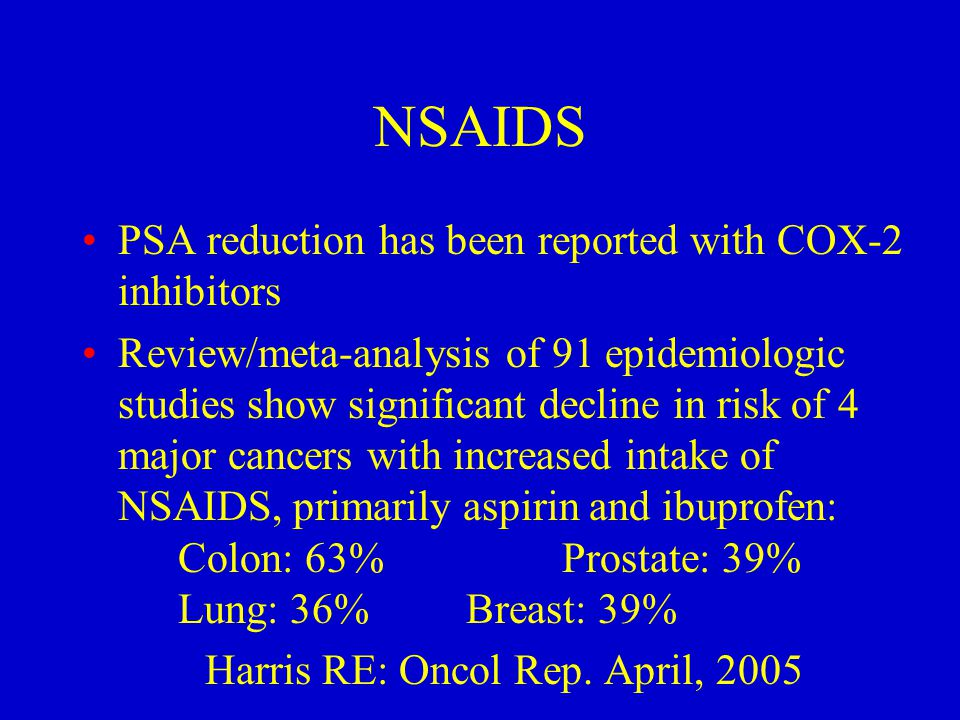 NSAIDS PSA reduction has been reported with COX-2 inhibitors Review/meta-analysis of 91 epidemiologic studies show significant decline in risk of 4 major cancers with increased intake of NSAIDS, primarily aspirin and ibuprofen: Colon: 63%Prostate: 39% Lung: 36%Breast: 39% Harris RE: Oncol Rep.