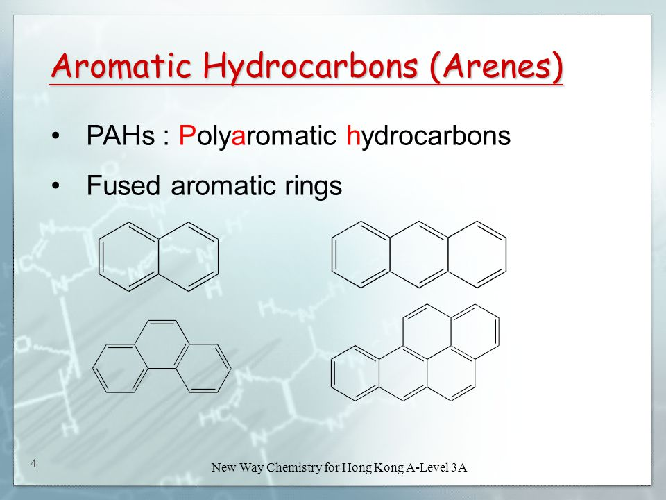 New Way Chemistry for Hong Kong A-Level Book 3A44 New Way Chemistry for Hong Kong A-Level 3A 44 29.3 Structure of Benzene and Aromaticity (SB p.195) Back Cyclopentadienyl anion is an aromatic anion.