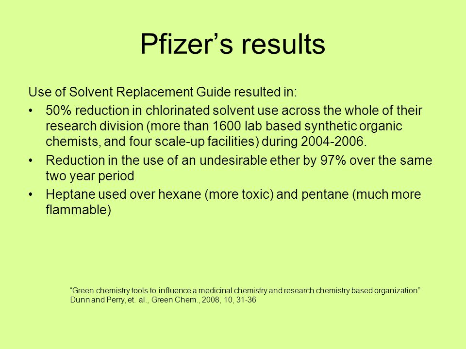 Pfizer's results Use of Solvent Replacement Guide resulted in: 50% reduction in chlorinated solvent use across the whole of their research division (m