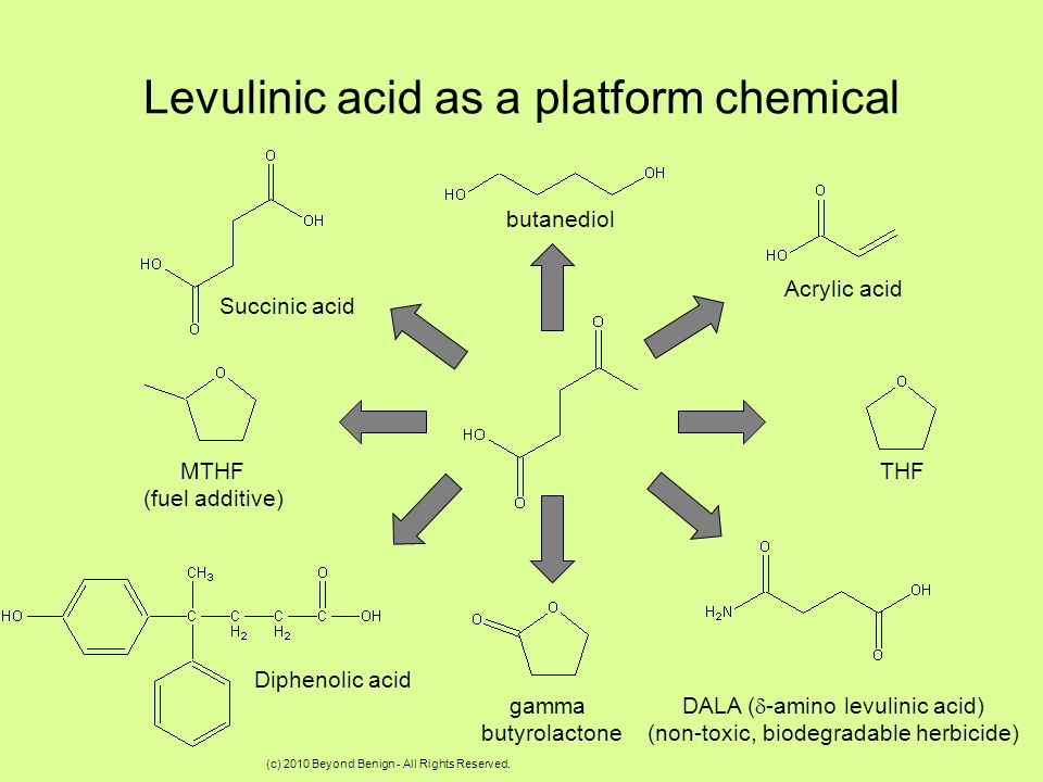 Levulinic acid as a platform chemical DALA (  -amino levulinic acid) (non-toxic, biodegradable herbicide) Diphenolic acid Acrylic acid Succinic acid THFMTHF (fuel additive) butanediol gamma butyrolactone (c) 2010 Beyond Benign - All Rights Reserved.