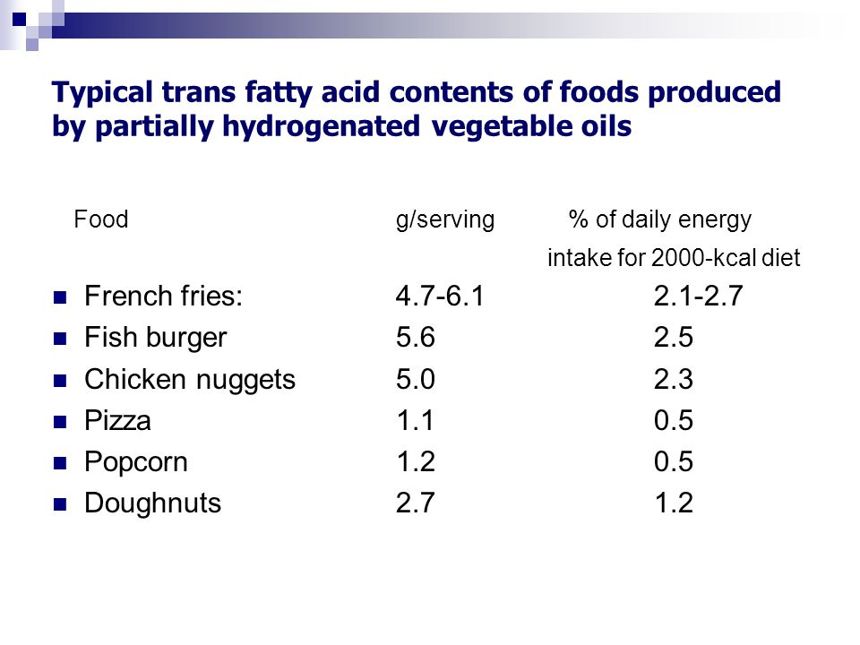 Intake of trans fat and diseases Cardiovascular disease: 2% increase in energy intake from trans fatty acids was associated with a 23% increase in the incidence of coronary heart disease  Raise levels of low-density lipoprotein cholesterol  Reduce levels of high-density lipoprotein cholesterol  Increase the ratio of total cholesterol to HDL cholesterol