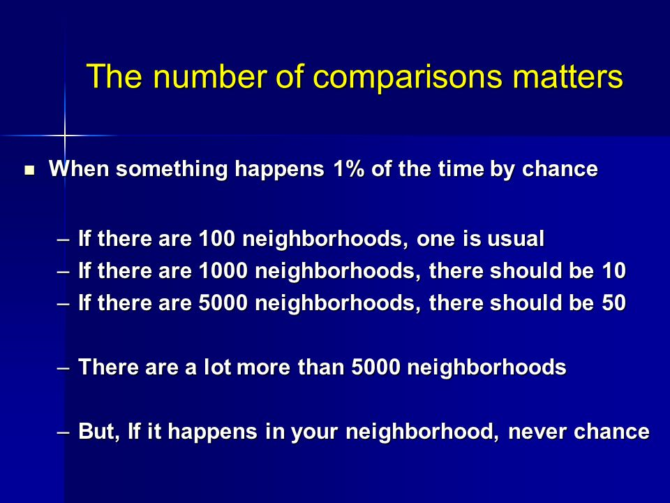 The number of comparisons matters When something happens 1% of the time by chance When something happens 1% of the time by chance –If there are 100 neighborhoods, one is usual –If there are 1000 neighborhoods, there should be 10 –If there are 5000 neighborhoods, there should be 50 –There are a lot more than 5000 neighborhoods –But, If it happens in your neighborhood, never chance