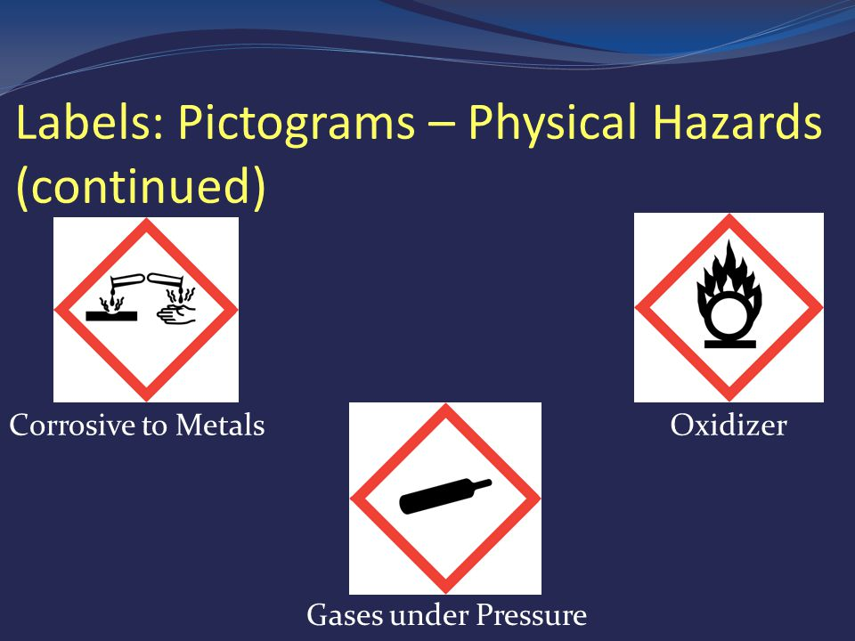 Labels: Pictograms – Physical Hazards (continued) Corrosive to Metals Gases under Pressure Oxidizer