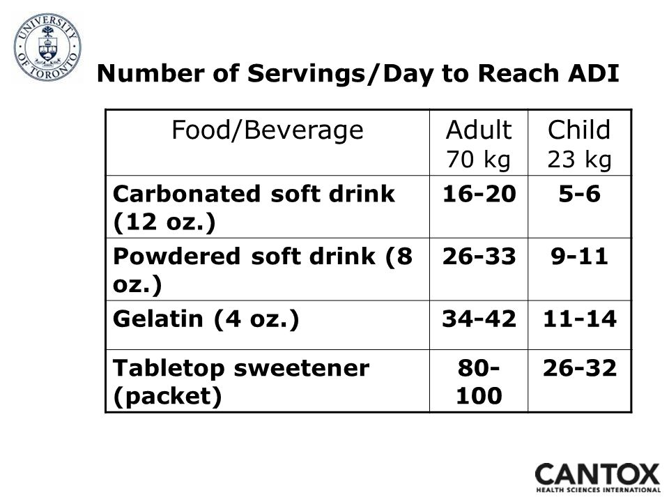 Food/BeverageAdult 70 kg Child 23 kg Carbonated soft drink (12 oz.) 16-205-6 Powdered soft drink (8 oz.) 26-339-11 Gelatin (4 oz.)34-4211-14 Tabletop sweetener (packet) 80- 100 26-32 Number of Servings/Day to Reach ADI