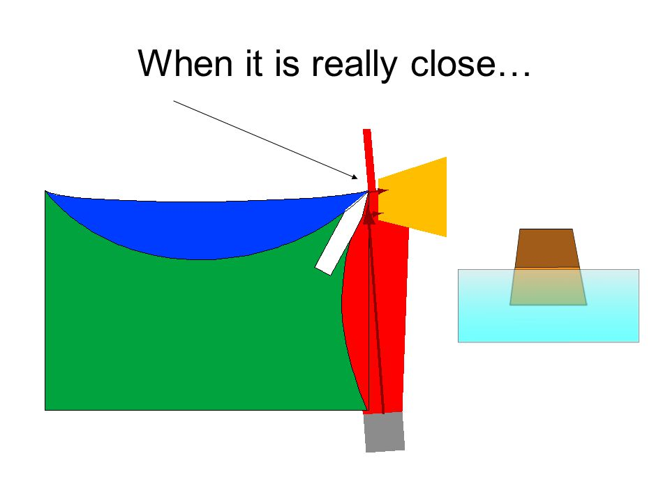 When it is really close…