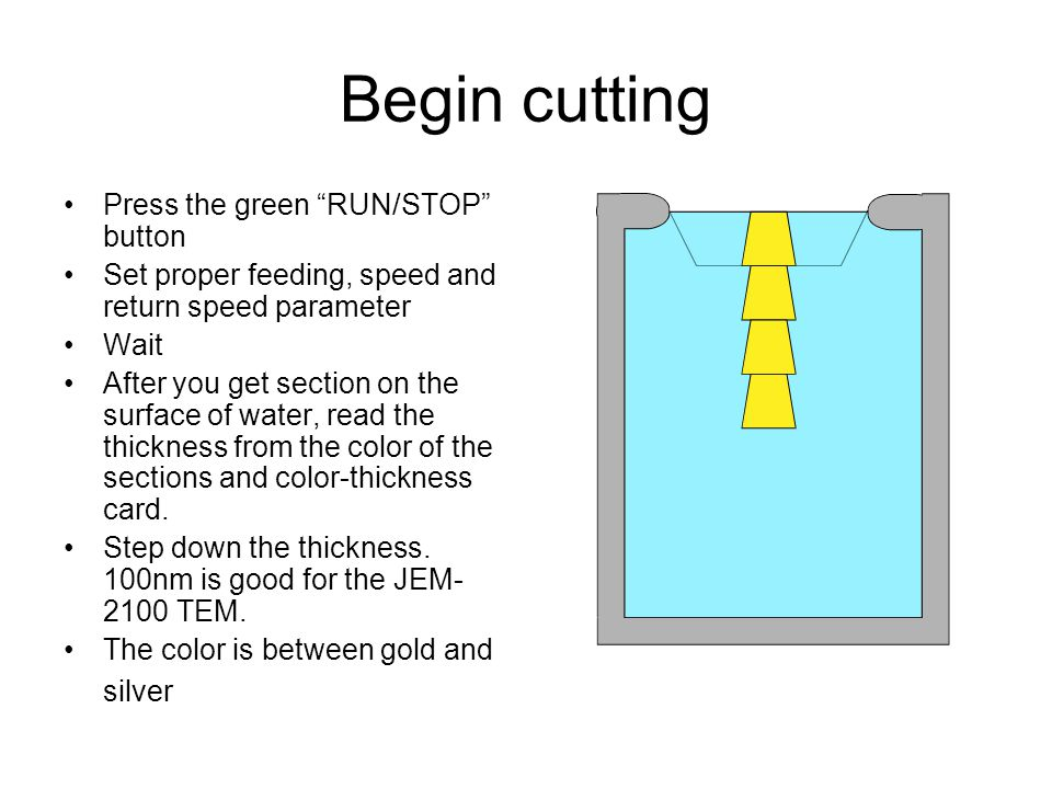 Begin cutting Press the green RUN/STOP button Set proper feeding, speed and return speed parameter Wait After you get section on the surface of water, read the thickness from the color of the sections and color-thickness card.