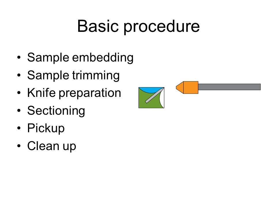Basic procedure Sample embedding Sample trimming Knife preparation Sectioning Pickup Clean up