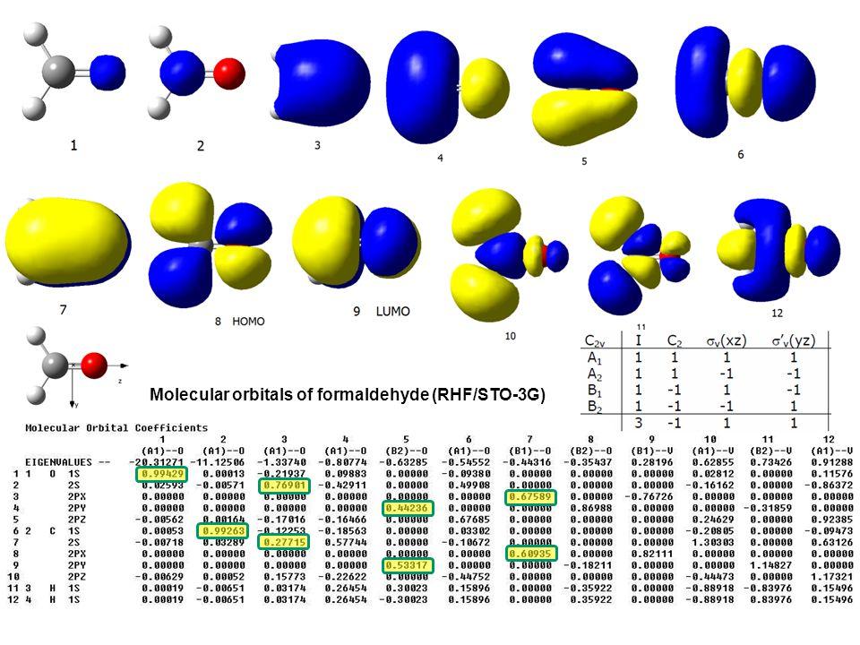Molecular orbitals of formaldehyde (RHF/STO-3G)