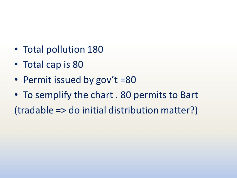 Total pollution 180 Total cap is 80 Permit issued by gov't =80 To semplify the chart. 80 permits to Bart (tradable => do initial distribution matter?)