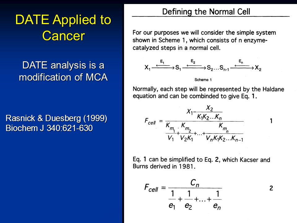 DATE Applied to Cancer DATE analysis is a modification of MCA Rasnick & Duesberg (1999) Biochem J 340:621-630