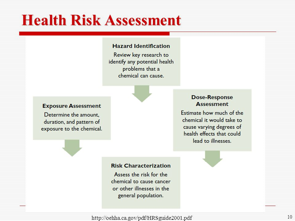 10 Health Risk Assessment http://oehha.ca.gov/pdf/HRSguide2001.pdf