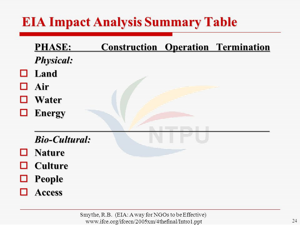 24 EIA Impact Analysis Summary Table PHASE: Construction Operation Termination Physical:  Land  Air  Water  Energy _______________________________________________Bio-Cultural:  Nature  Culture  People  Access Smythe, R.B.