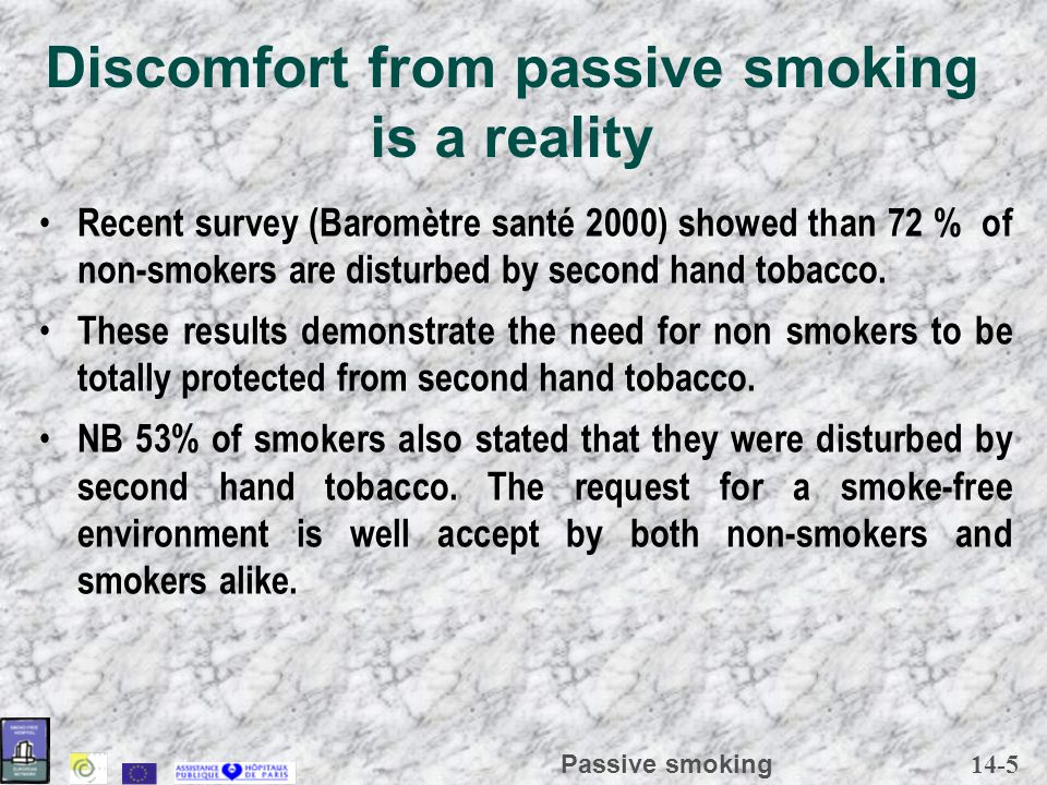 14-16 Passive smoking Percentage of people who report that non smokers are protect from second hand tobacco (%) 1993-1994 CFES 1995 CFES1998 CREDOC 2000 CFES Workplaces 53,856,861,960,3 Transports 53,740,156,145,7 Restaurants 36,14440,141,2 Bars 12,117,2-13,2 Railway and undergrounds --26,9- Public places in general 37,243,9-31,5 School, university 50,8