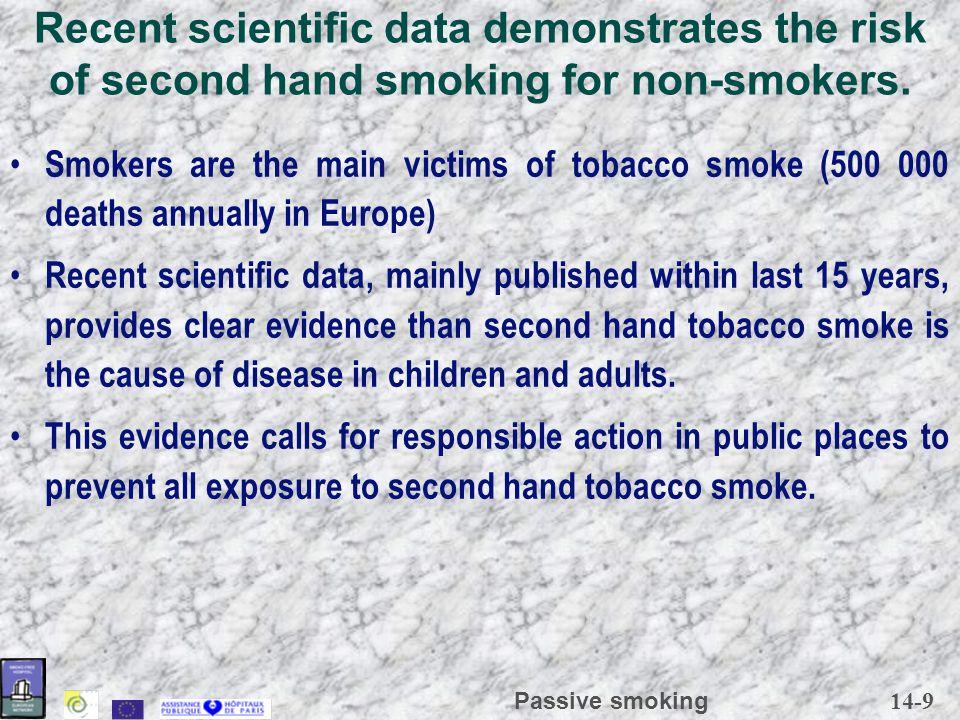 14-20 Passive smoking Biological monitoring of passive smoking 396 21,5 ± 28,7 7,47 ± 8,25 Urinary (ng/ml) 2,49 Plasmaic (ng/ml) 150,6 ± 155 10–43,65,8 ± 4,35 Nicotine Salive (ng/ml) 30 Urin.