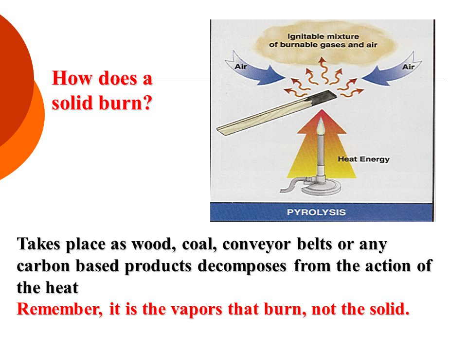 Takes place as wood, coal, conveyor belts or any carbon based products decomposes from the action of the heat Remember, it is the vapors that burn, not the solid.