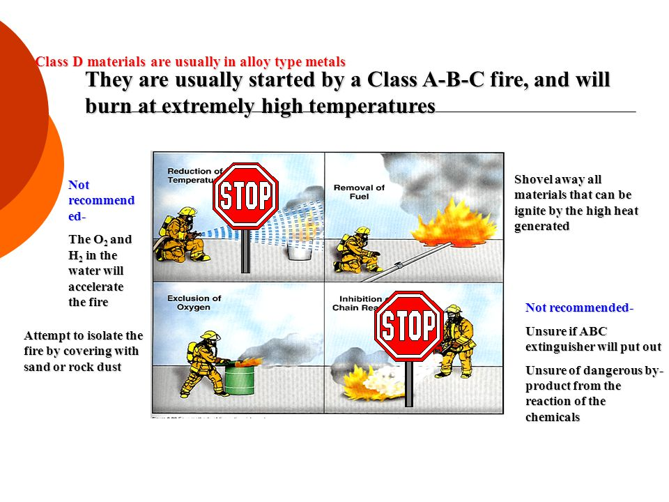 Class D materials are usually in alloy type metals They are usually started by a Class A-B-C fire, and will burn at extremely high temperatures Not recommend ed- The O 2 and H 2 in the water will accelerate the fire Not recommended- Unsure if ABC extinguisher will put out Unsure of dangerous by- product from the reaction of the chemicals Shovel away all materials that can be ignite by the high heat generated Attempt to isolate the fire by covering with sand or rock dust