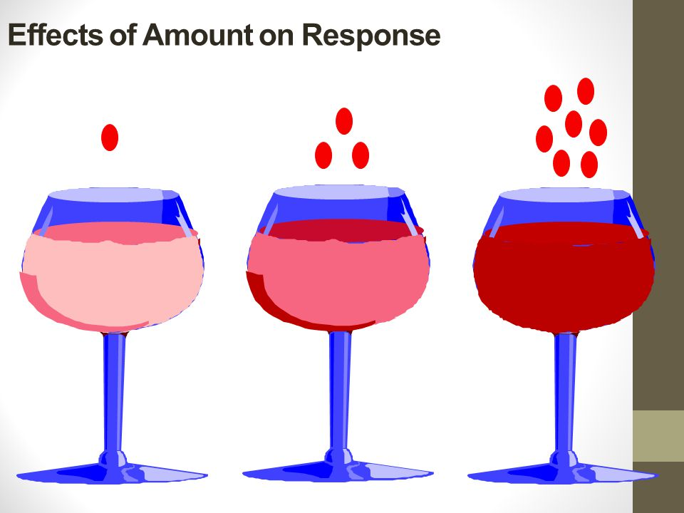 Effects of Amount on Response