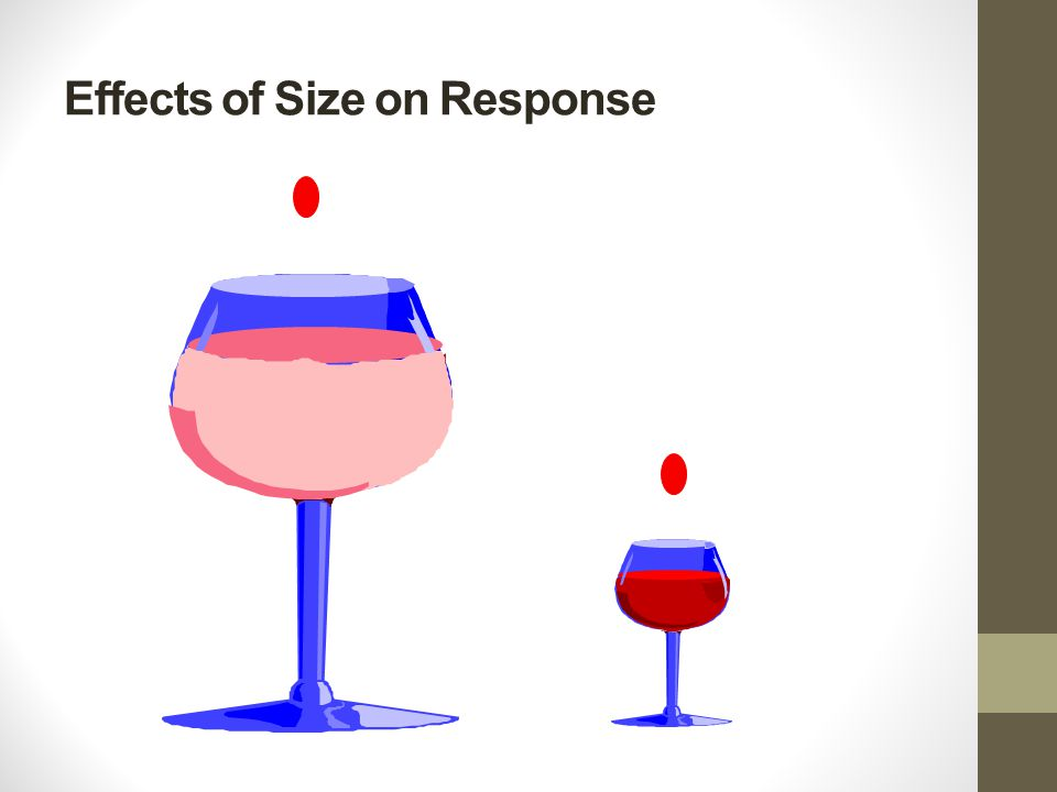 Effects of Size on Response