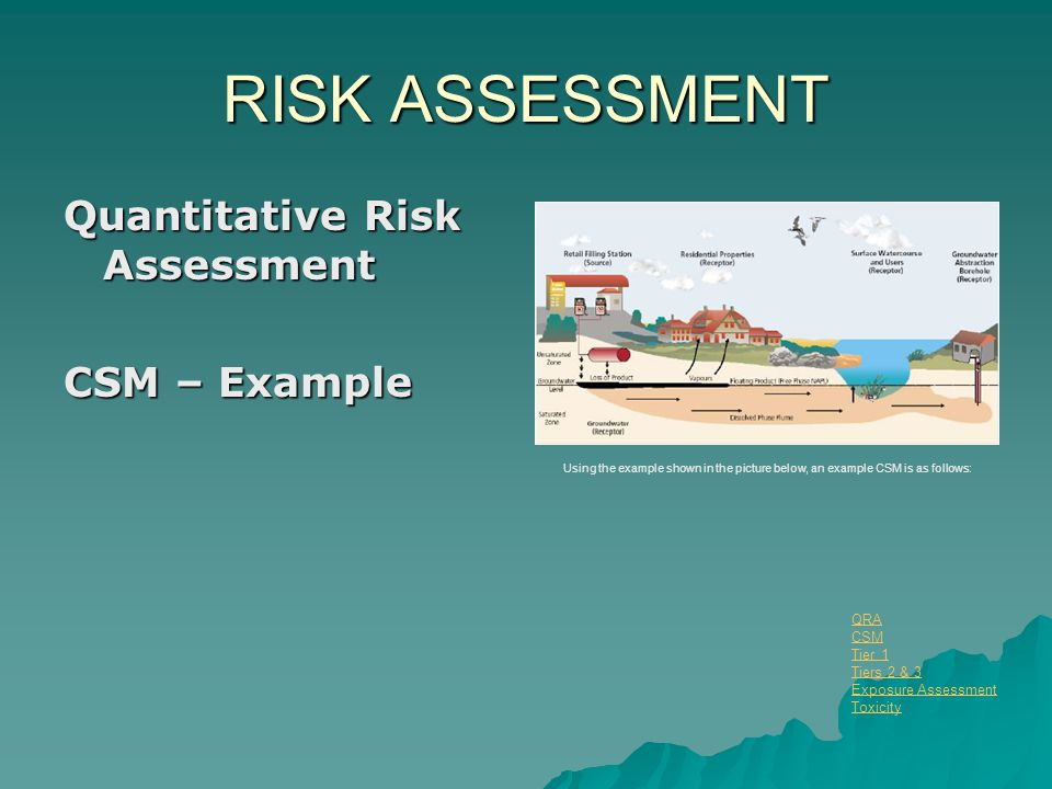 RISK ASSESSMENT Quantitative Risk Assessment CSM – Example Using the example shown in the picture below, an example CSM is as follows: QRA CSM Tier 1