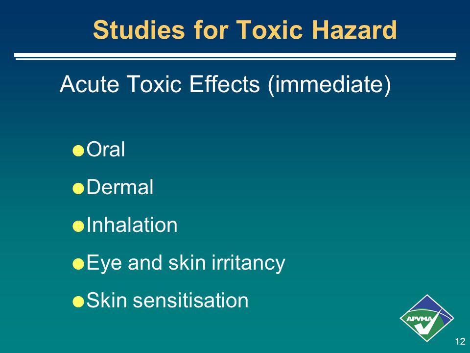 12 Studies for Toxic Hazard Acute Toxic Effects (immediate)  Oral  Dermal  Inhalation  Eye and skin irritancy  Skin sensitisation