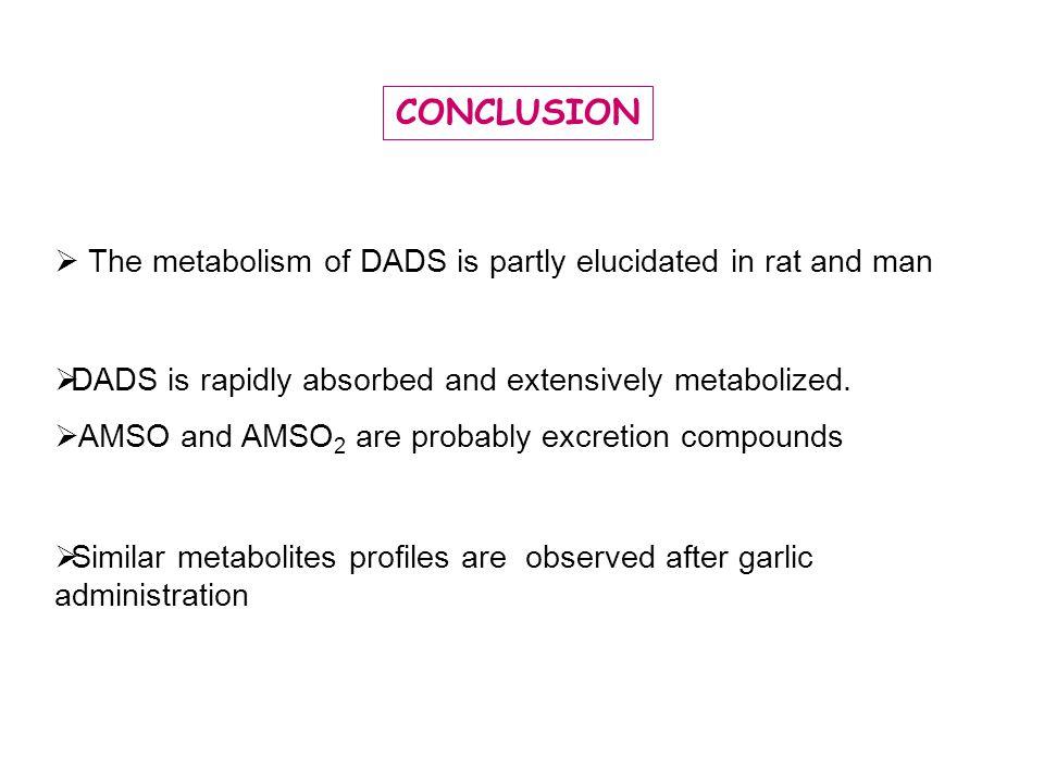RESULTS Pre-treatment studies DADSDADSOSACAM NDMA  AFB1   BaP  ()()   : inhibition of the genotoxicity (  ) : slight inhibition - : no effect  ()() 