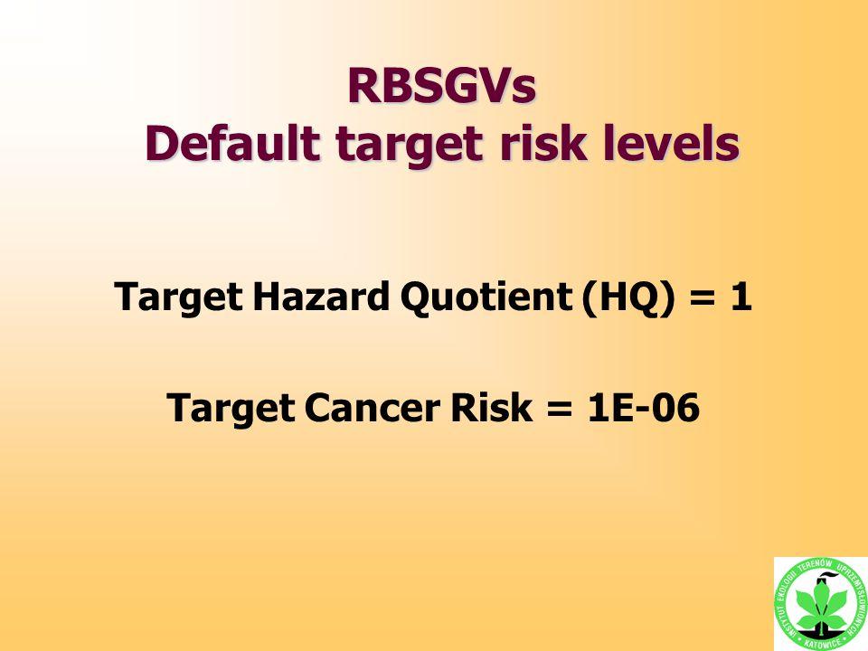 Target Hazard Quotient (HQ) = 1 Target Cancer Risk = 1E-06 RBSGVs Default target risk levels