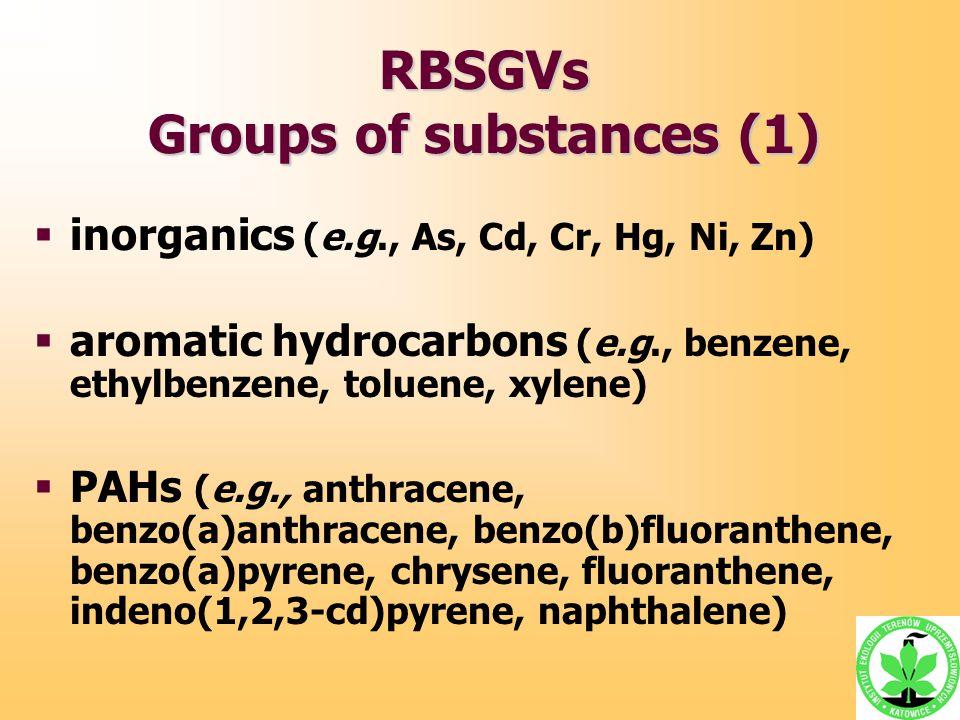 RBSGVs Groups of substances (1)  inorganics (e.g., As, Cd, Cr, Hg, Ni, Zn)  aromatic hydrocarbons (e.g., benzene, ethylbenzene, toluene, xylene)  P