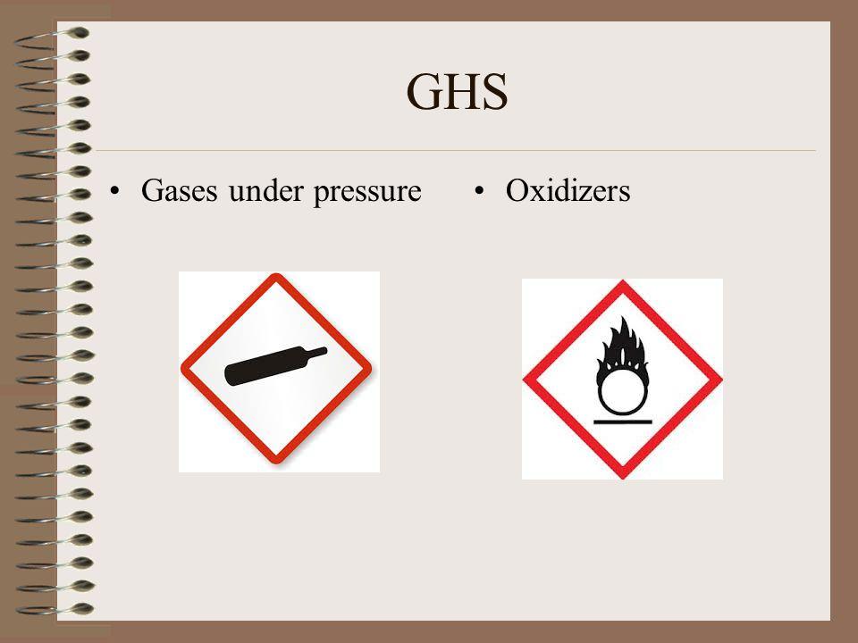 GHS Gases under pressureOxidizers