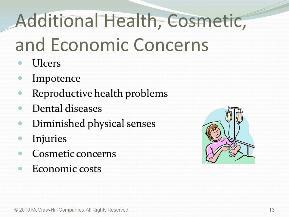© 2010 McGraw-Hill Companies. All Rights Reserved. 13 Additional Health, Cosmetic, and Economic Concerns Ulcers Impotence Reproductive health problems