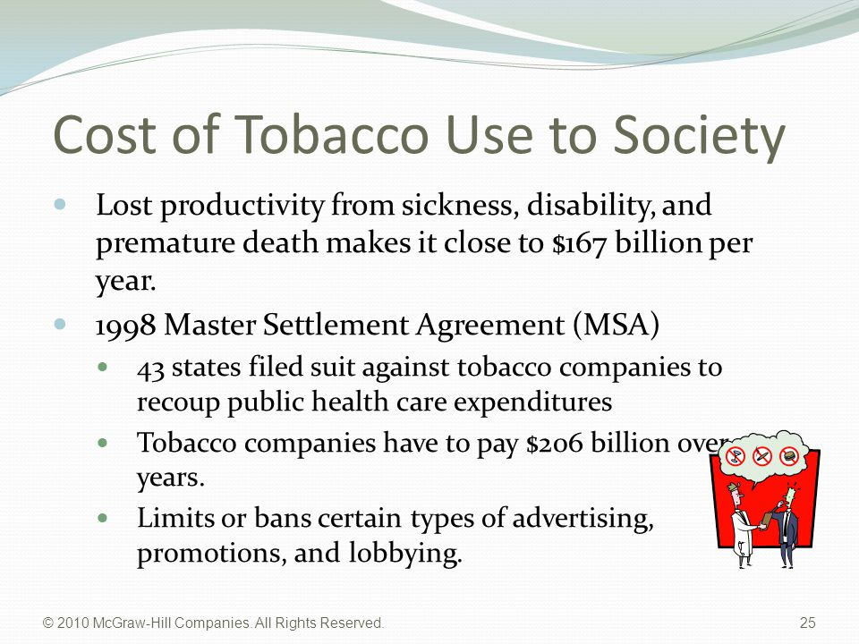 © 2010 McGraw-Hill Companies. All Rights Reserved. 25 Cost of Tobacco Use to Society Lost productivity from sickness, disability, and premature death