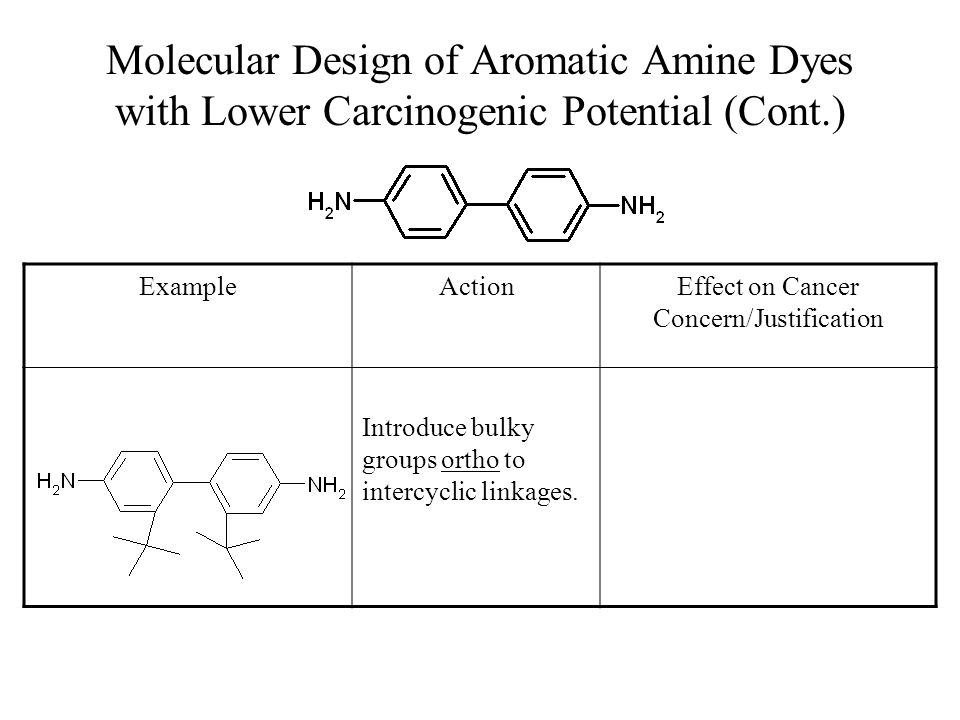 Molecular Design of Aromatic Amine Dyes with Lower Carcinogenic Potential (Cont.) ExampleActionEffect on Cancer Concern/Justification Introduce bulky groups ortho to intercyclic linkages.