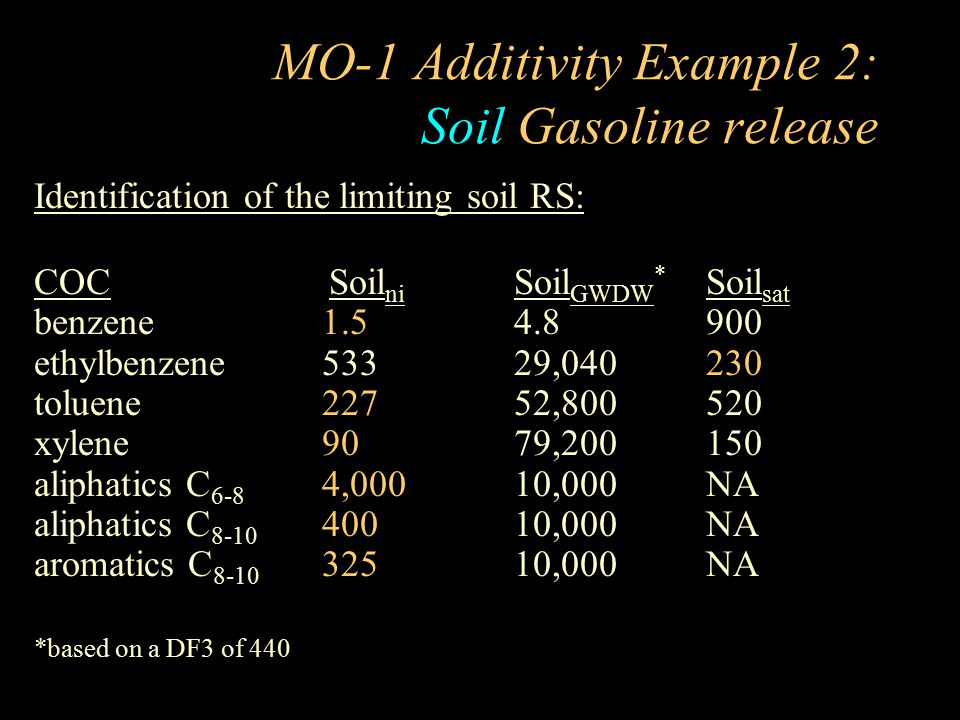 MO-1 Additivity Example 2: Soil Gasoline release Identification of the limiting soil RS: COC Soil ni Soil GWDW * Soil sat benzene1.54.8900 ethylbenzen