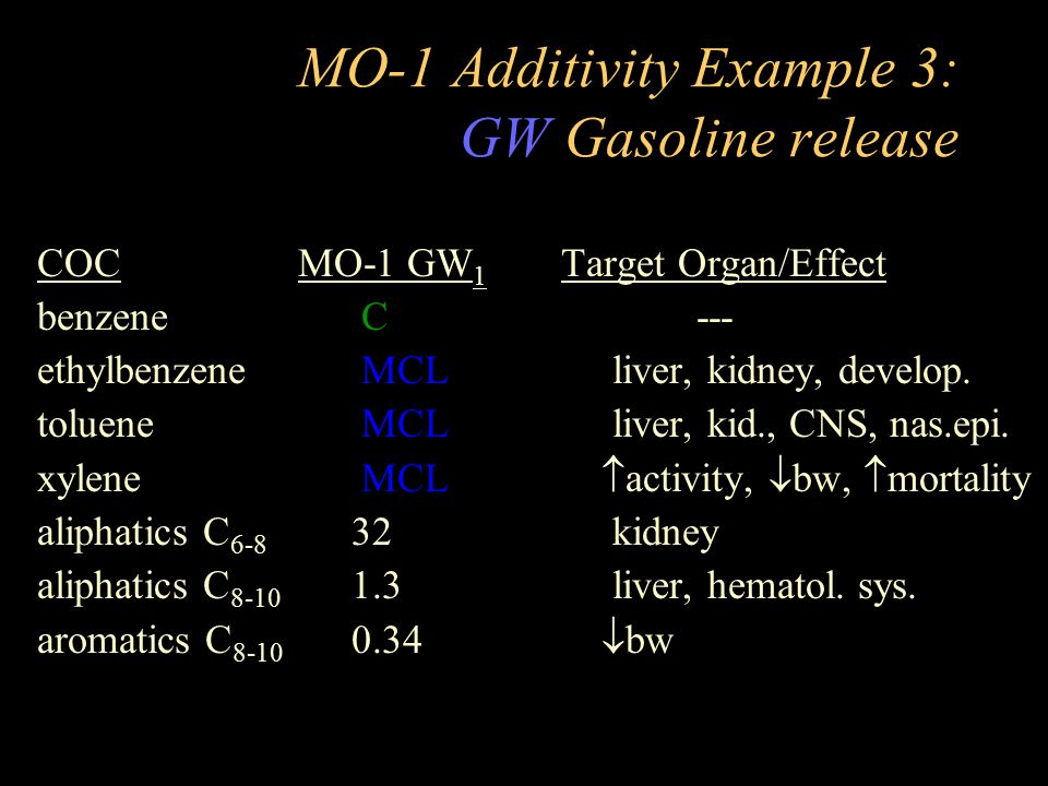 MO-1 Additivity Example 3: GW Gasoline release COC MO-1 GW 1 Target Organ/Effect benzene C --- ethylbenzene MCL liver, kidney, develop. toluene MCL li