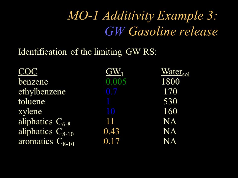 MO-1 Additivity Example 3: GW Gasoline release Identification of the limiting GW RS: COC GW 1 Water sol benzene 0.0051800 ethylbenzene 0.7 170 toluene