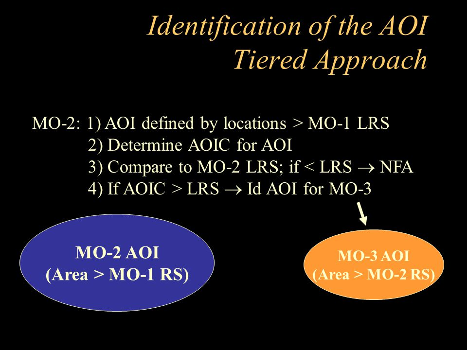 Identification of the AOI Tiered Approach MO-2 AOI (Area > MO-1 RS) MO-2: 1) AOI defined by locations > MO-1 LRS 2) Determine AOIC for AOI 3) Compare