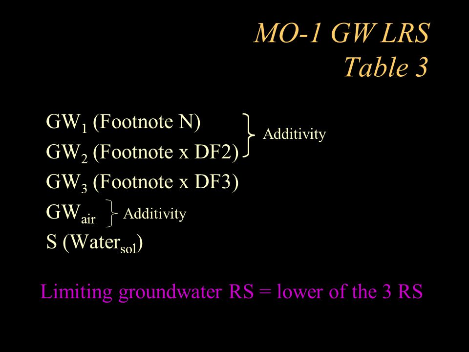 MO-1 GW LRS Table 3 GW 1 (Footnote N) GW 2 (Footnote x DF2) GW 3 (Footnote x DF3) GW air Additivity S (Water sol ) Limiting groundwater RS = lower of