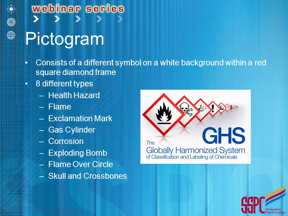 Pictogram Consists of a different symbol on a white background within a red square diamond frame 8 different types –Health Hazard –Flame –Exclamation Mark –Gas Cylinder –Corrosion –Exploding Bomb –Flame Over Circle –Skull and Crossbones
