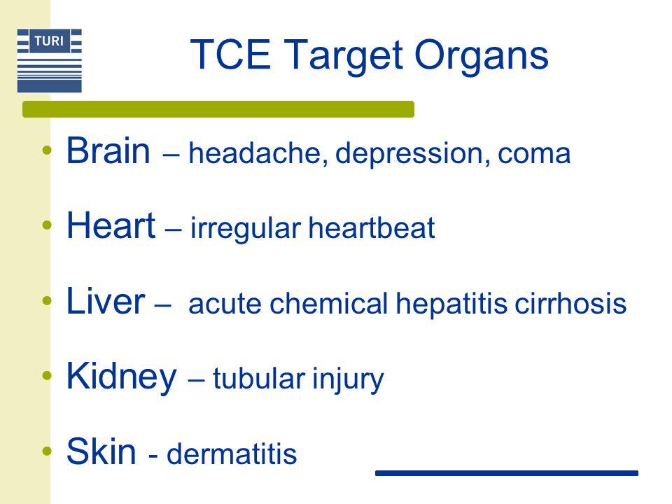 TCE Target Organs Brain – headache, depression, coma Heart – irregular heartbeat Liver – acute chemical hepatitis cirrhosis Kidney – tubular injury Sk