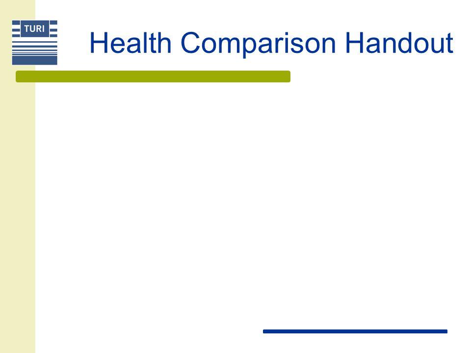 Health Comparison Handout
