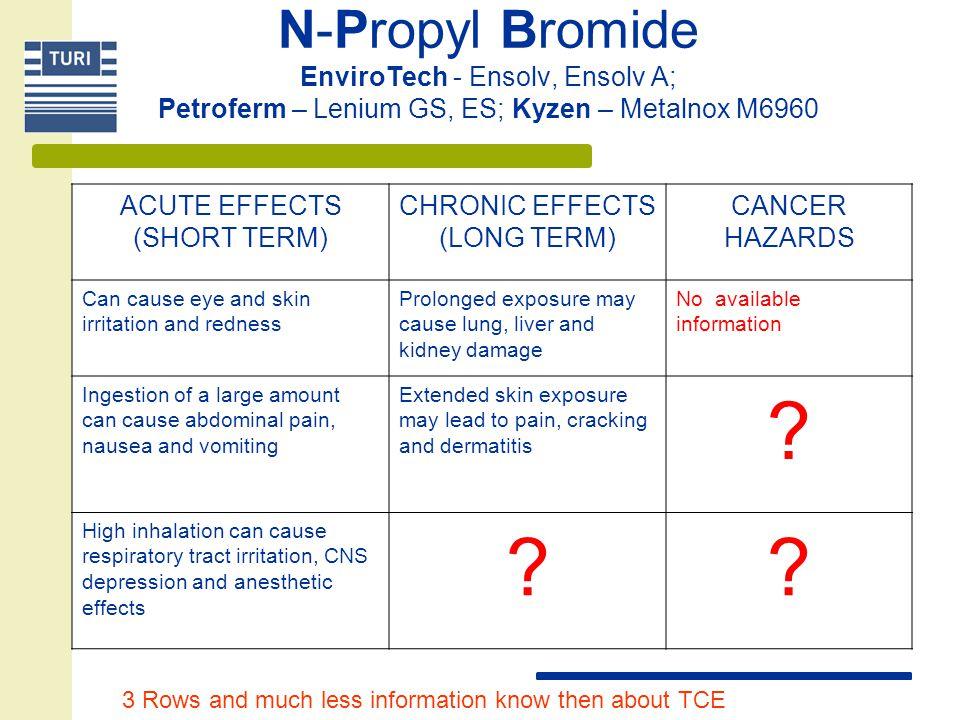 N-Propyl Bromide EnviroTech - Ensolv, Ensolv A; Petroferm – Lenium GS, ES; Kyzen – Metalnox M6960 ACUTE EFFECTS (SHORT TERM) CHRONIC EFFECTS (LONG TER